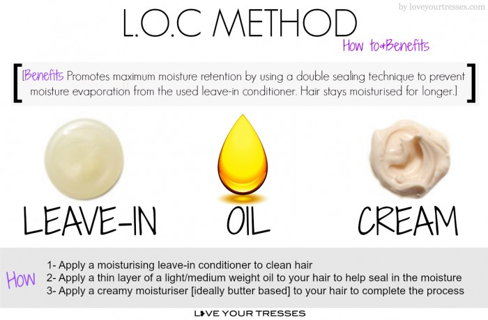 The L O C Method Best Order For Your Hair Type